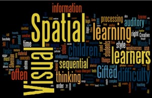 visual spatial thinking_499x325